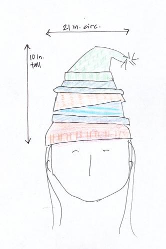 design sketch for E.L.F. Cap  by Kendra Nitta, missknitta.com